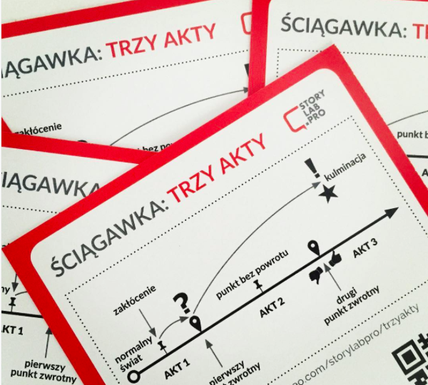 sciagawka-trzy-akty